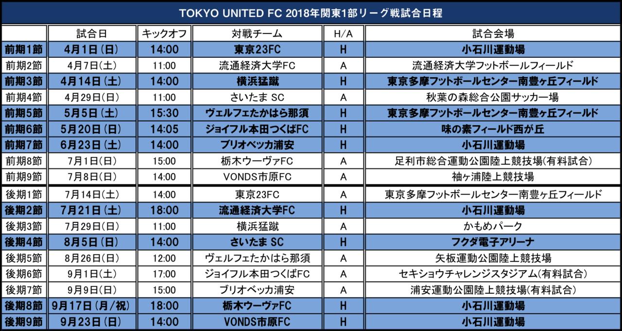 東京ユナイテッドFC 2018年関東1部試合日程